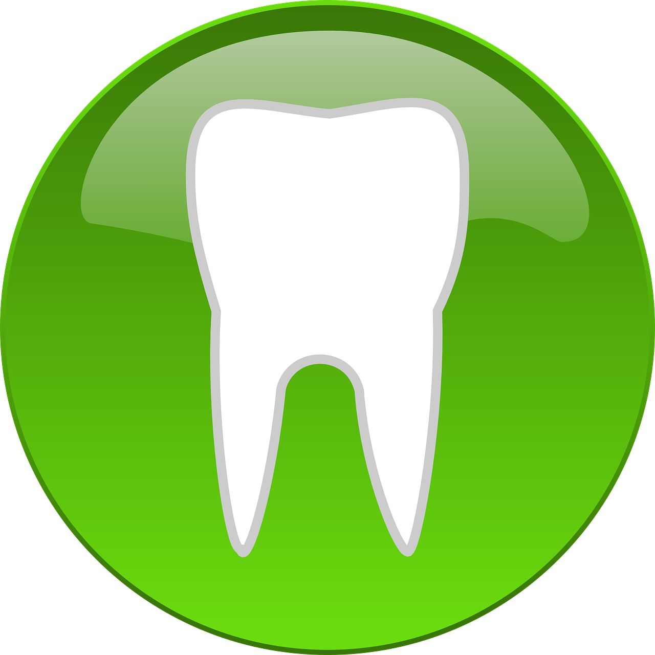 The Long Term Impacts of Avoiding Oral Care